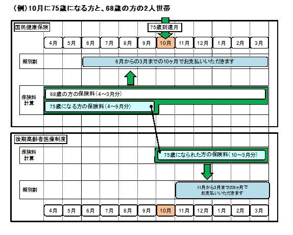 保険料の計算方法|松戸市 - city.matsudo.chiba.jp