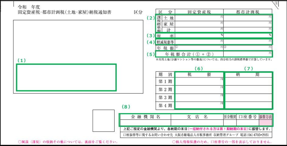 大阪市:固定資産税・都市計画税の通知書類について About property ...